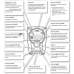 Roland TD-15KV электронная ударная установка